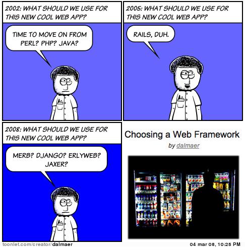 choosingwebframework
