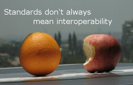 standards-vs-interoperability